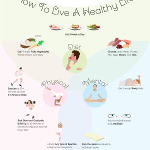 How To Live a Healthy Life